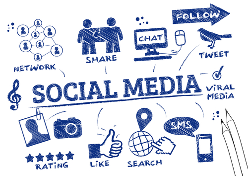 what is social media marketing and how it works