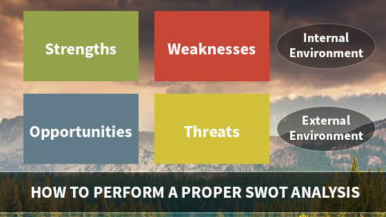 HOW TO PERFORM A PROPER SWOT ANALYSIS
