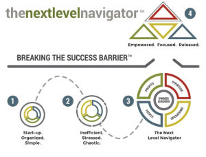 The Next Level Navigator - Breaking The Success Barrier
